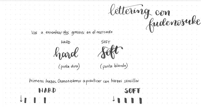 ¡Nueva plantilla descargable! Seguimos aprendiendo lettering con rotuladores