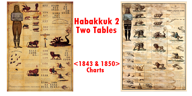 Habakkuk Two Tables – The 1843 and 1850 Charts – Part 2