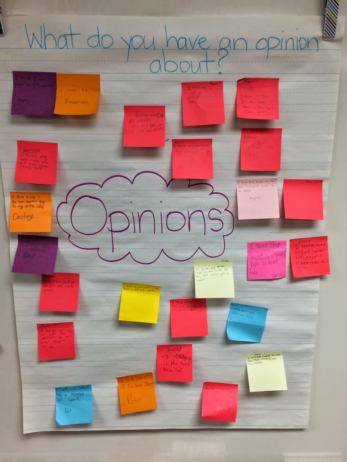 Opinion writing in the classroom with Ideas by Jivey