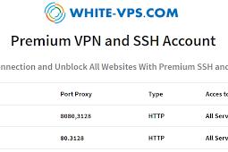 Cara membatasi atau membuat daftar IP tertentu di squid proxy Debian
