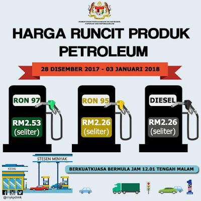 Harga Runcit Produk Petroleum (28 Disember 2017 - 03 Januari 2018)