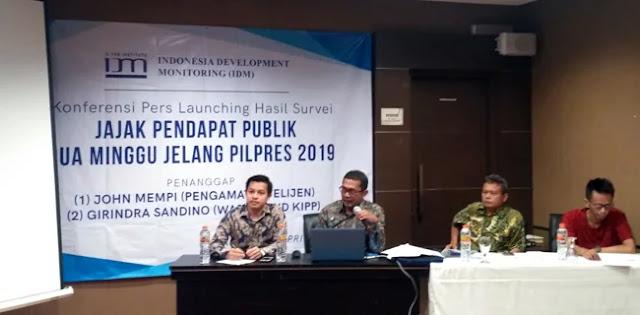 Survei IDM: Elektabilitas Prabowo-Sandi 57,6 Persen, Jokowi-Maruf 38,76 Persen