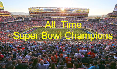 nfl, super bowl, winners, champions, most, wins, list, by team- year, seed, appearance, qb, rings.