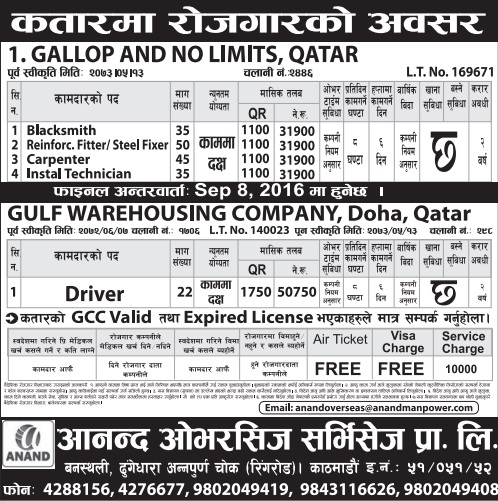 Free Visa, Free Ticket Jobs For Nepali In Qatar Salary- Rs.50,750/
