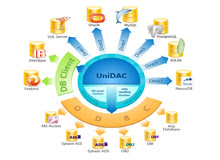 Download Universal Data Access Components