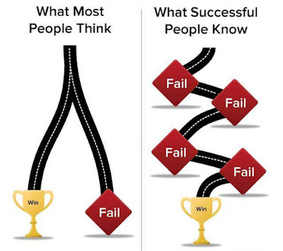 Change your perspective on failure