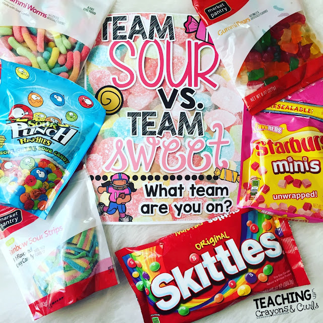 Team Sour VS  Team Sweet! An Opinion Writing Activity