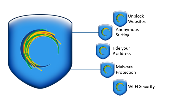 hotspot shield for pc crack download