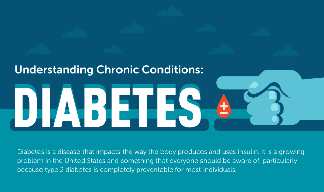 Understanding Chronic Conditions: Diabetes