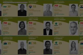 Prefeitos da PB têm vencimentos de até R$ 37 mil; confira o salários dos 223 municípios
