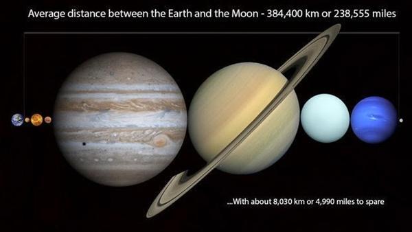 jarak bulan dan bumi
