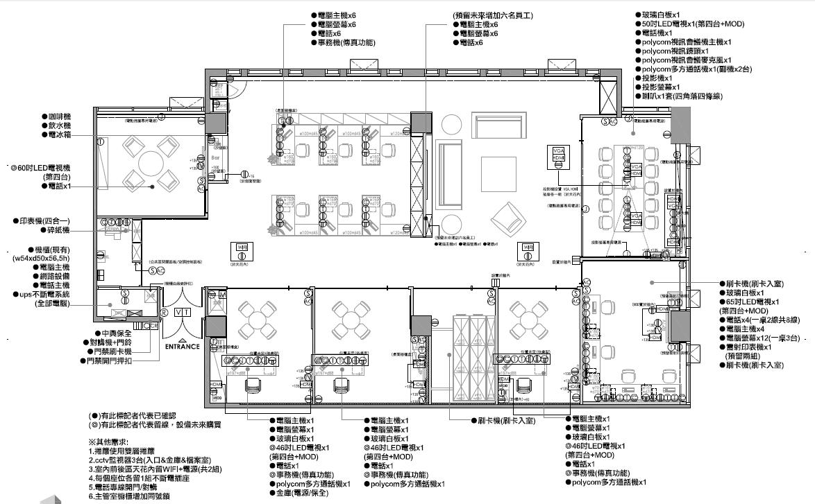 Family Office 設計需求 @ 辰 境   CArea Design :: 痞客邦