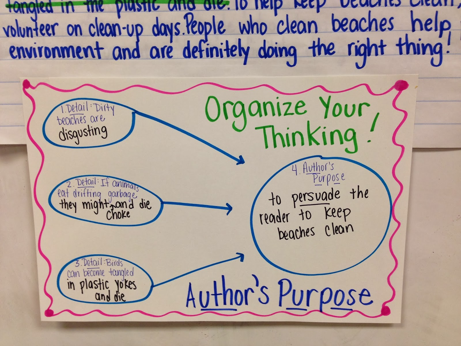 Life In First Grade Author S Purpose
