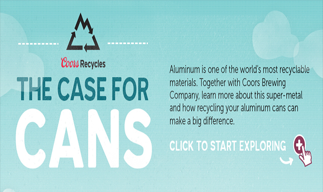 Benefits of Aluminum Can Recycling