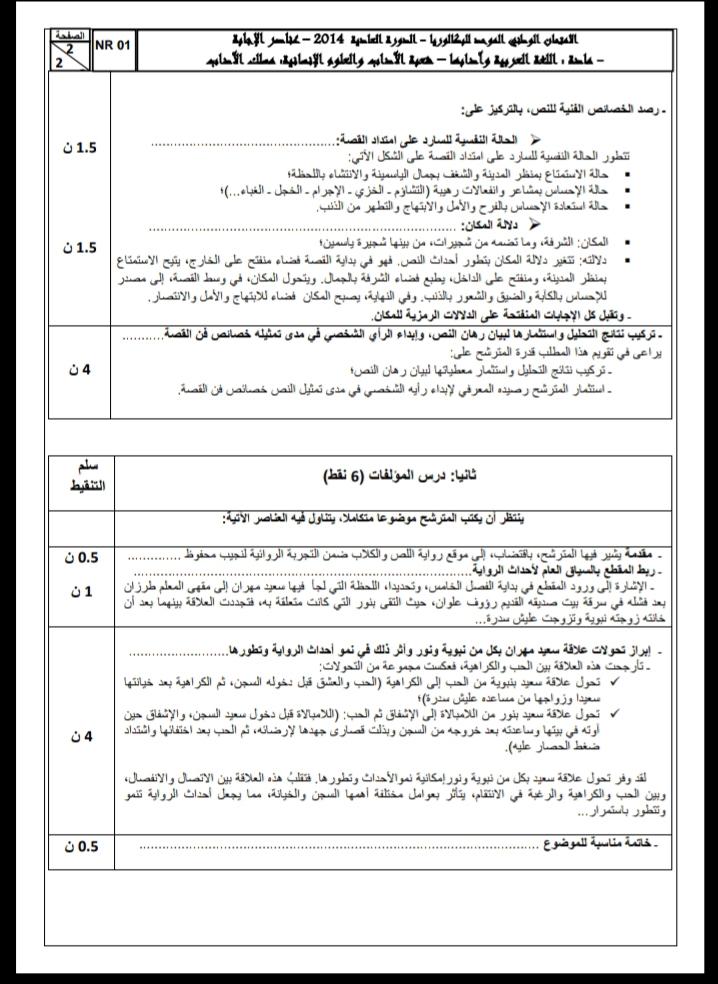 الامتحان الوطني الموحد للباكالوريا، الدورة العادية 2014 / اللغة العربية، مسلك الآداب