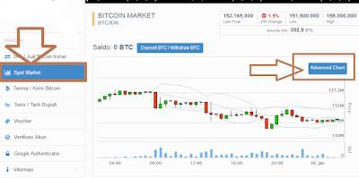 cara trading bitcoin tanpa modal