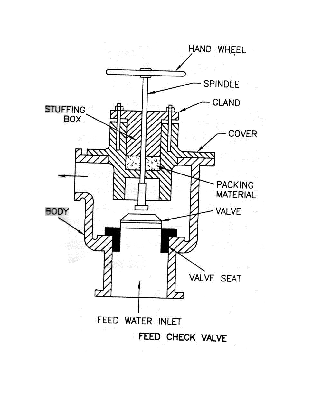 boiler basics