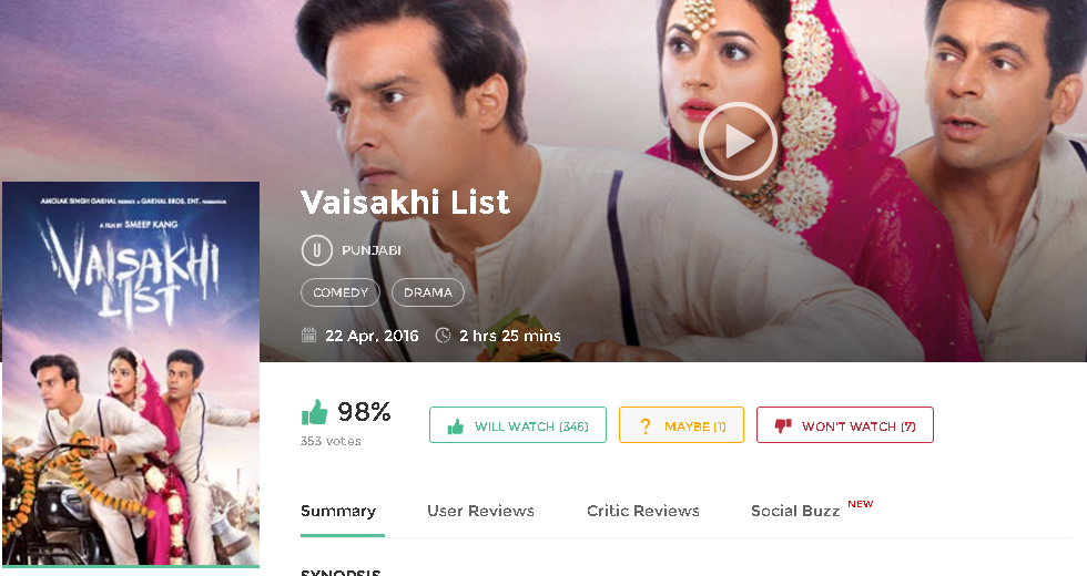 Vaisakhi List (Punjabi) movie download 720p