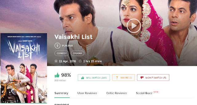 Vaisakhi List 2016 Full Punjabi Movie 700mb HD 300mb
