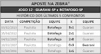 LOTECA 708 - HISTÓRICO JOGO 12