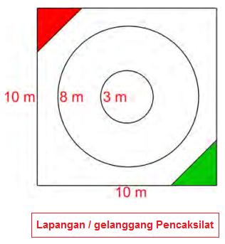 Gambar Lapangan Pencak silat / bidang laga / gelanggang Pencaksilat