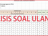 Download Format Analisis Nilai Ulangan Harian Siswa Otomatis