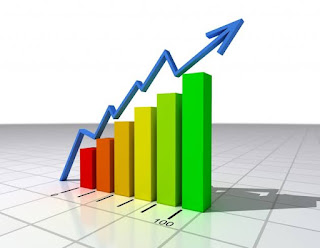 Industrial growth in October up by 8.1%