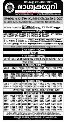 Kerala Lottery Results 29-03-2017 AKSHAYA Lottery Result AK-286