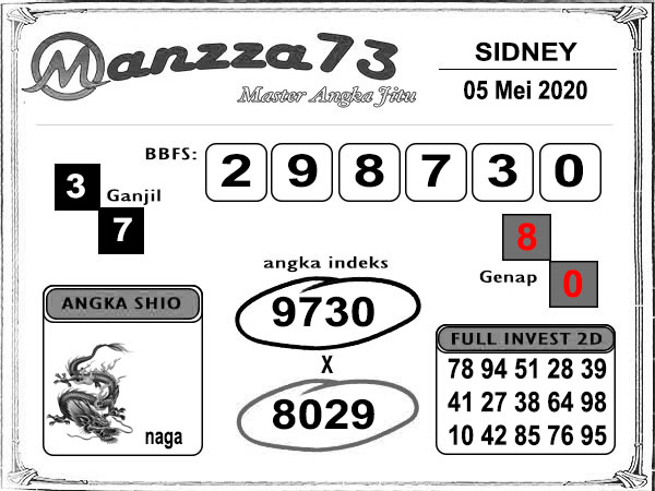 manzza73 togel sidney