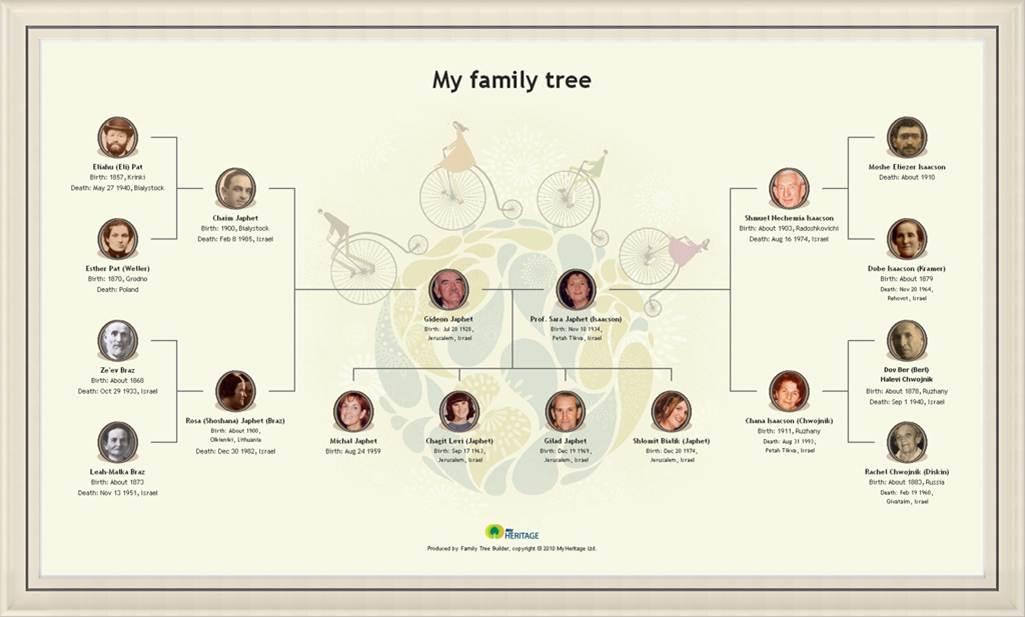Ms Duyen: Vietnamese family structure