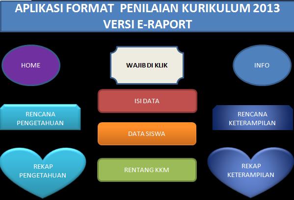 Download Format Penilaian K13 Versi Eraport Kherysuryawan Id