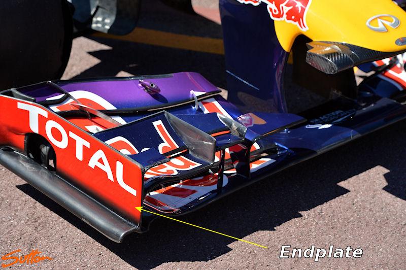 Glossary | Formula One Art & Genius