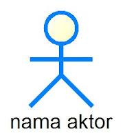 simbol aktor