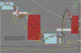 Broker forex non market maker