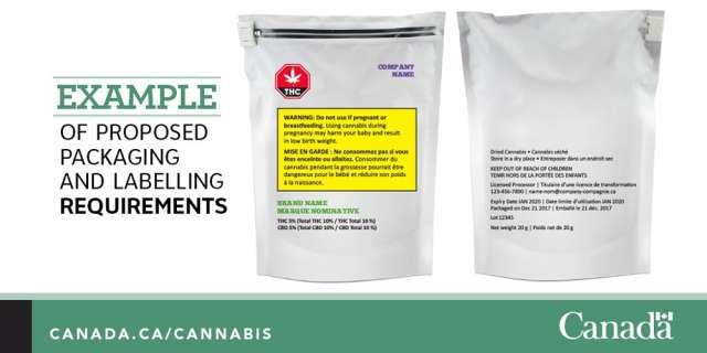 加拿大 大麻 THC 糖果 包裝