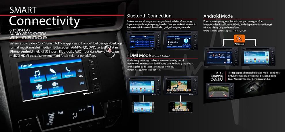 BRV Smart Connectivity