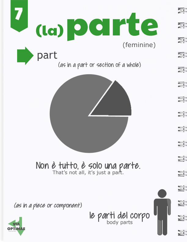parte, la — part, definition examples illustration left, Via Optimae, http://www.viaoptimae.com/2014/08/the-most-used-nouns-no-007-parte.html