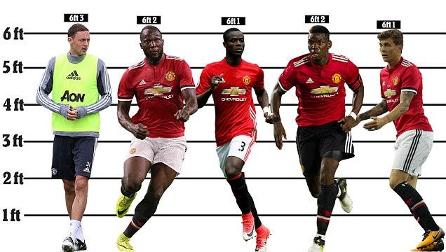 Dàn cầu thủ với thể hình khủng của Mourinho
