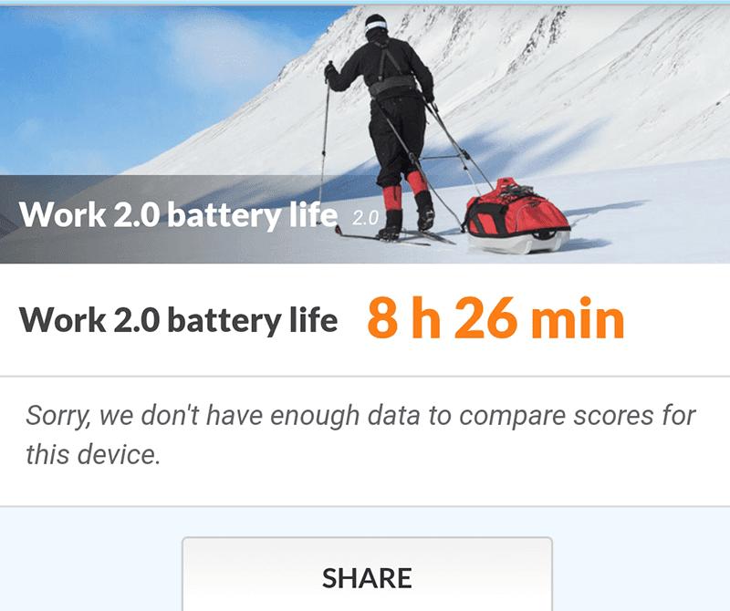 Average battery score