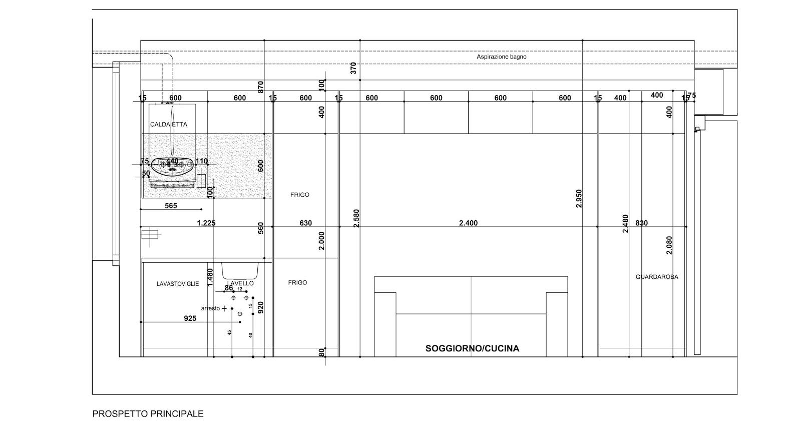 appunti di architettura: Gli armadi Ikea