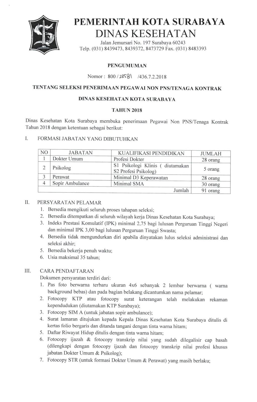 Rekrutmen Non PNS Dinas Kesehatan Kota Surabaya Tahun 2018