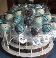 Cake Pop Maker Vs Homemade