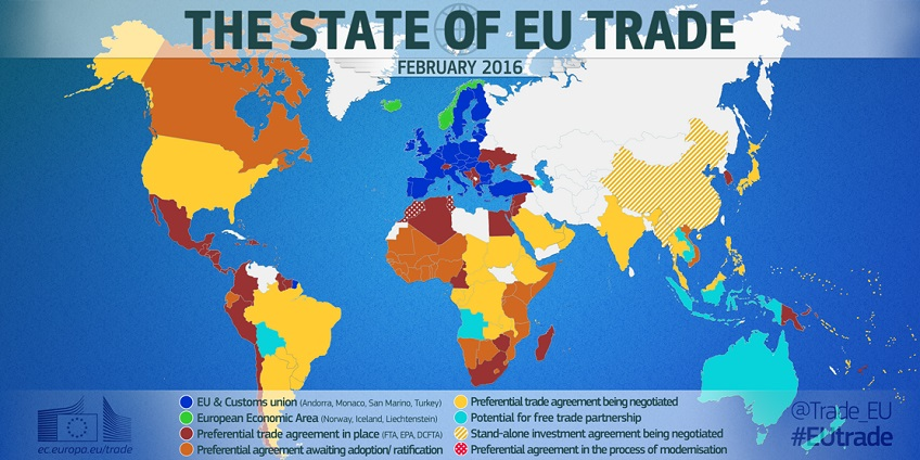 The state of EU trade map
