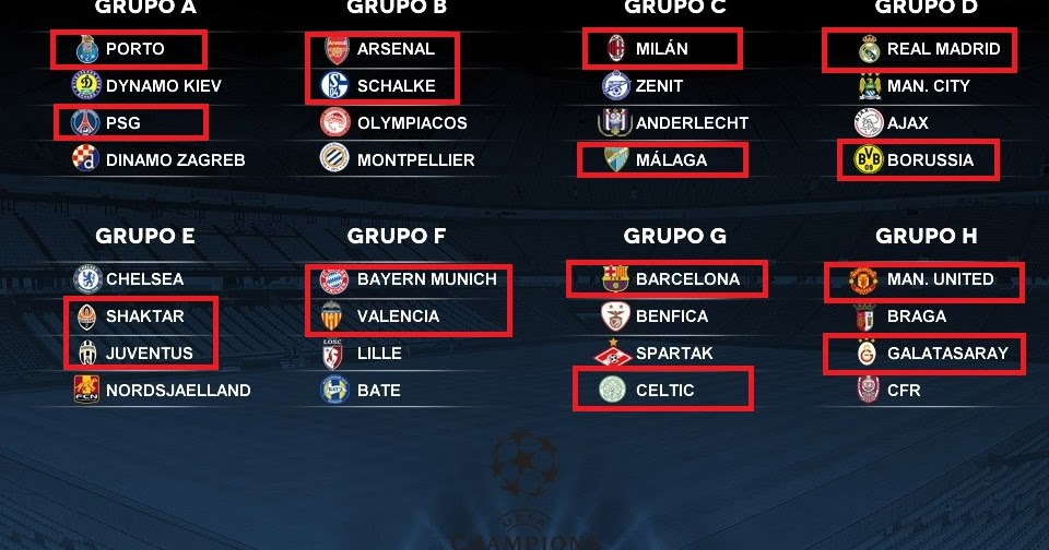 Jadwal Liga Champions: Beritabarcelona: Jadwal Liga Champion Babak 16 Besar