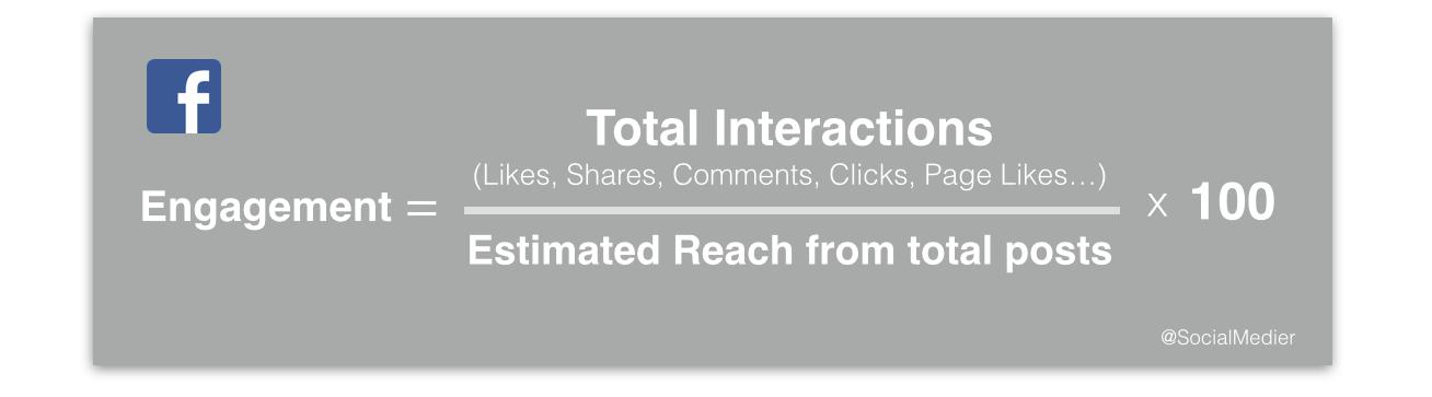 fórmula del engagement-facebook