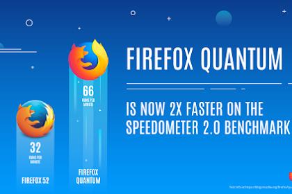 Mozilla Firefox Quantum v60.0.2 Offline Installer