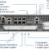 Cisco ASR 1002-X Basics