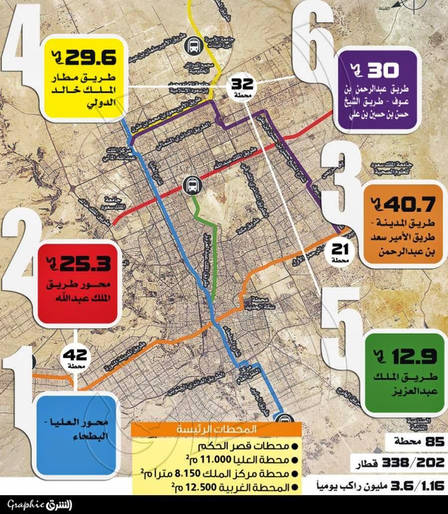 خريطة احياء الرياض Pdf