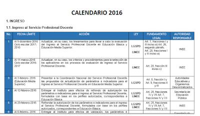Evaluaciones del Servicio Profesional Docente Calendario 2016 PDF