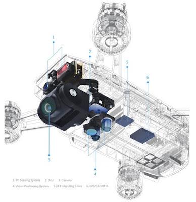 Dji Spark Drone Mungil Dengan Fitur Dan Kamera Pintar